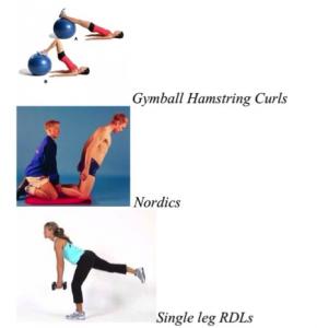 Lengthening Exercises