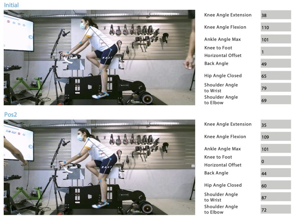 Final bike fitting results
