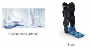 Custom Made Orthotic and Brace